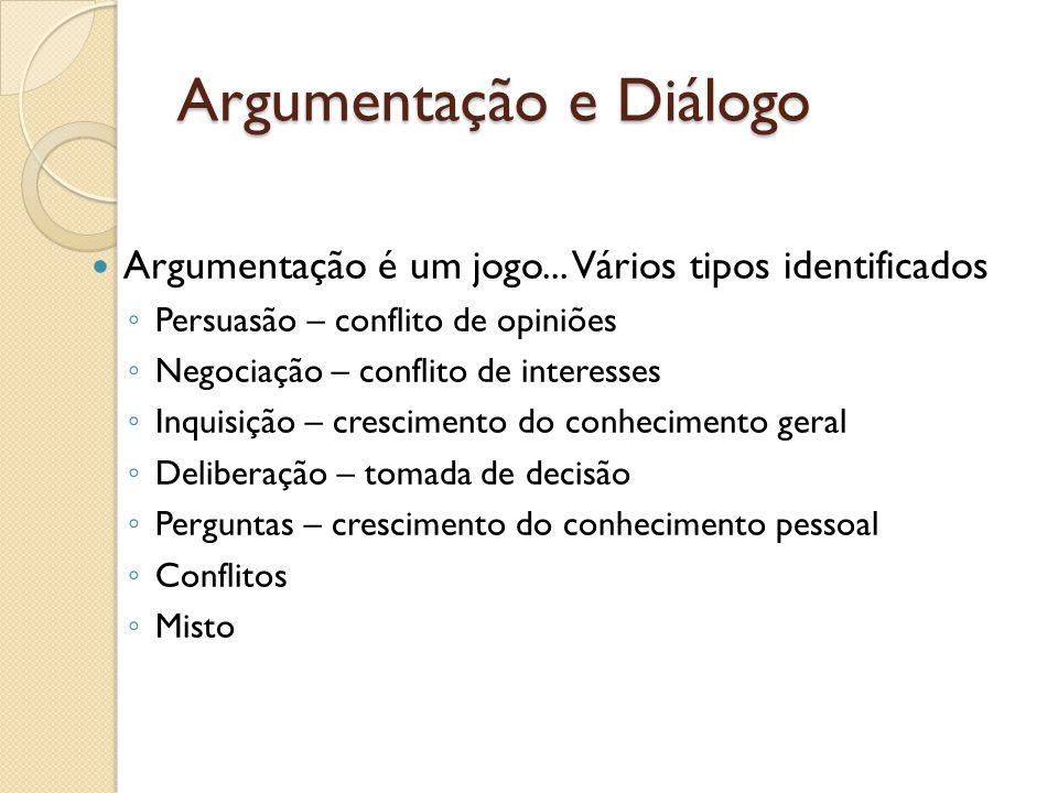 Argumentação e Diálogo Argumentação é um jogo... Vários tipos identificados Persuasão – conflito de opiniões Negociação – conflito de interesses Inqui