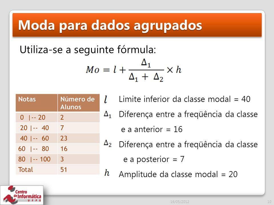 Moda para dados agrupados Utiliza-se a seguinte fórmula: Limite inferior da classe modal = 40 Diferença entre a freqüência da classe e a anterior = 16 Diferença entre a freqüência da classe e a posterior = 7 Amplitude da classe modal = 20 16/05/201210