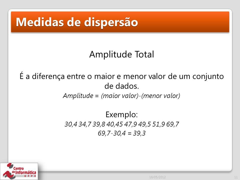 Medidas de dispersão Amplitude Total É a diferença entre o maior e menor valor de um conjunto de dados.