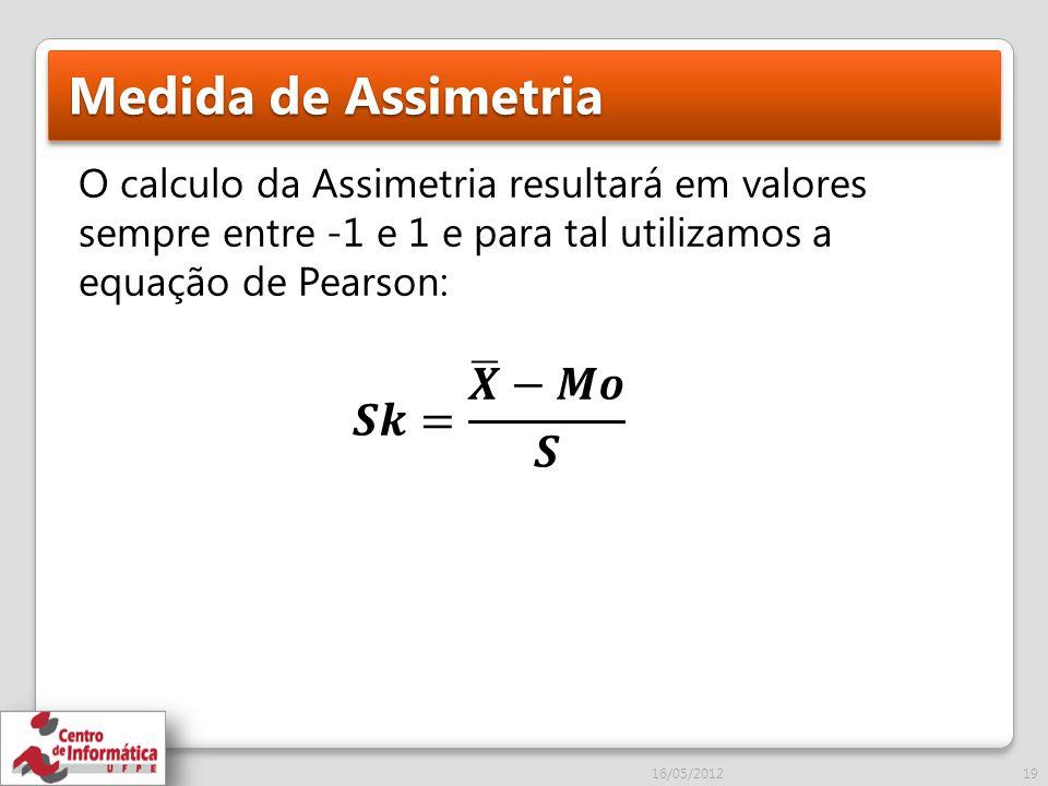 Medida de Assimetria O calculo da Assimetria resultará em valores sempre entre -1 e 1 e para tal utilizamos a equação de Pearson: 16/05/201219