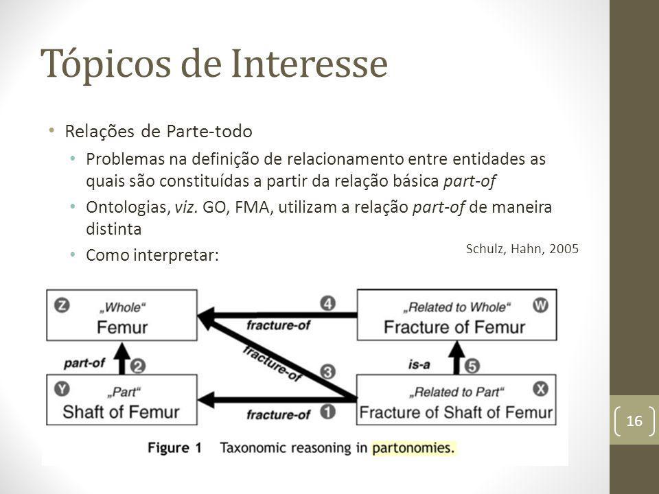 Tópicos de Interesse Relações de Parte-todo Problemas na definição de relacionamento entre entidades as quais são constituídas a partir da relação básica part-of Ontologias, viz.