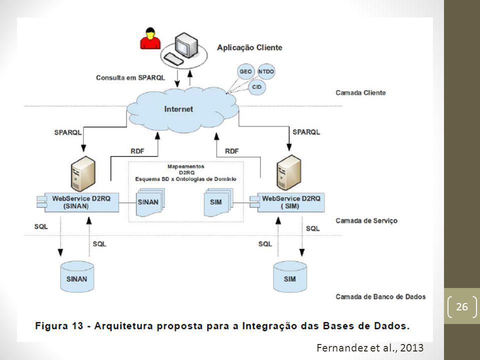 26 Fernandez et al., 2013