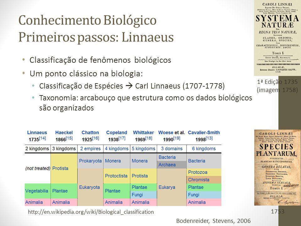 Conhecimento Biológico Primeiros passos: Linnaeus Classificação de fenômenos biológicos Um ponto clássico na biologia: Classificação de Espécies Carl Linnaeus (1707-1778) Taxonomia: arcabouço que estrutura como os dados biológicos são organizados 3 1ª Edição 1735 (imagem 1758) 1753 http://en.wikipedia.org/wiki/Biological_classification Bodenreider, Stevens, 2006