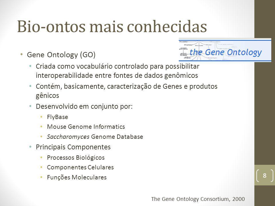 Bio-ontos mais conhecidas Gene Ontology (GO) Criada como vocabulário controlado para possibilitar interoperabilidade entre fontes de dados genômicos Contém, basicamente, caracterização de Genes e produtos gênicos Desenvolvido em conjunto por: FlyBase Mouse Genome Informatics Saccharomyces Genome Database Principais Componentes Processos Biológicos Componentes Celulares Funções Moleculares 8 The Gene Ontology Consortium, 2000