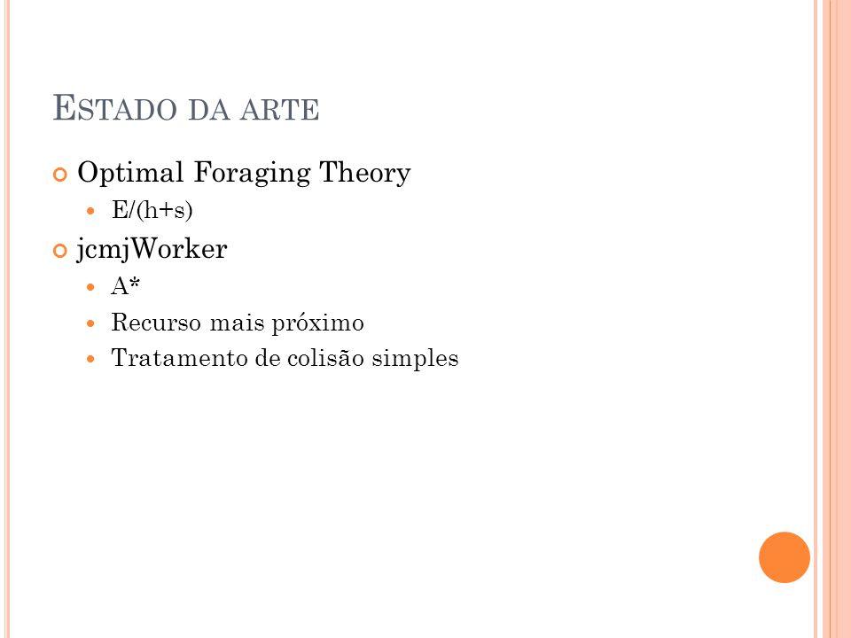 E STADO DA ARTE Optimal Foraging Theory E/(h+s) jcmjWorker A* Recurso mais próximo Tratamento de colisão simples