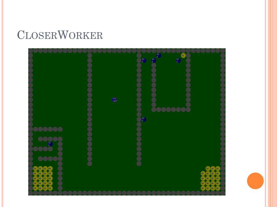 C LOSER W ORKER