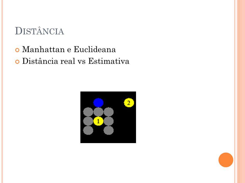 D ISTÂNCIA Manhattan e Euclideana Distância real vs Estimativa