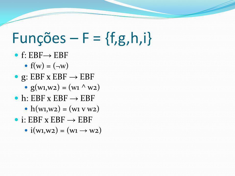 Funções – F = {f,g,h,i} f: EBF EBF f(w) = (¬w) g: EBF x EBF EBF g(w1,w2) = (w1 ^ w2) h: EBF x EBF EBF h(w1,w2) = (w1 v w2) i: EBF x EBF EBF i(w1,w2) =
