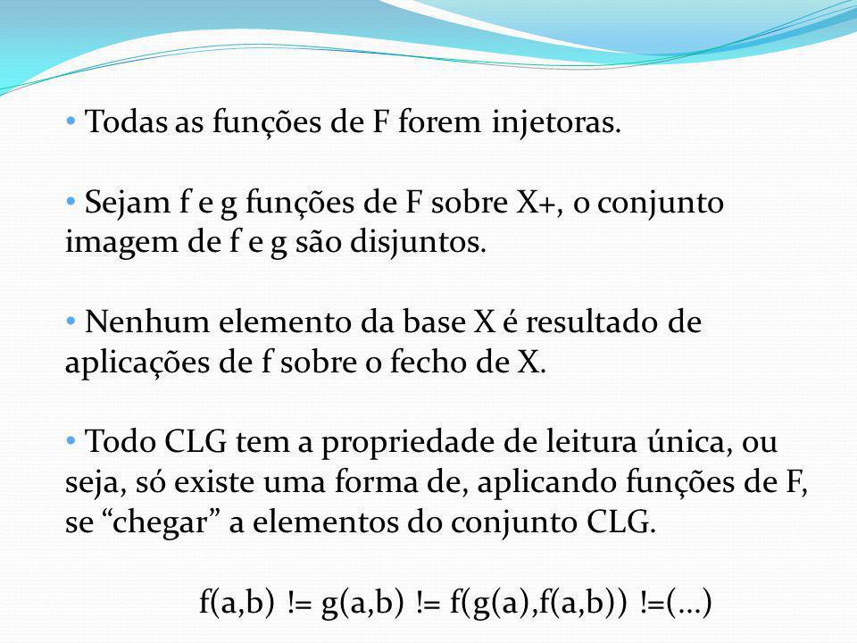 Todas as funções de F forem injetoras. Sejam f e g funções de F sobre X+, o conjunto imagem de f e g são disjuntos. Nenhum elemento da base X é result