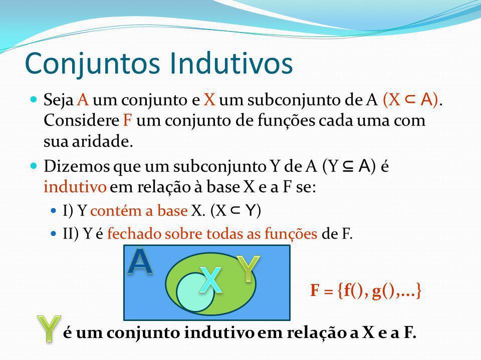 Conjuntos Indutivos Seja A um conjunto e X um subconjunto de A (X A ). Considere F um conjunto de funções cada uma com sua aridade. Dizemos que um sub