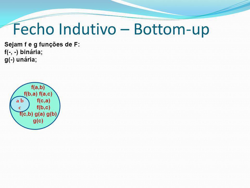Fecho Indutivo – Bottom-up Sejam f e g funções de F: f(-, -) binária; g(-) unária; a b c f(a,b) f(b,a) f(a,c) f(c,a) f(b,c) f(c,b) g(a) g(b) g(c)