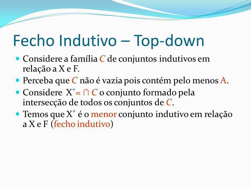 Fecho Indutivo – Top-down Considere a família C de conjuntos indutivos em relação a X e F. Perceba que C não é vazia pois contém pelo menos A. Conside