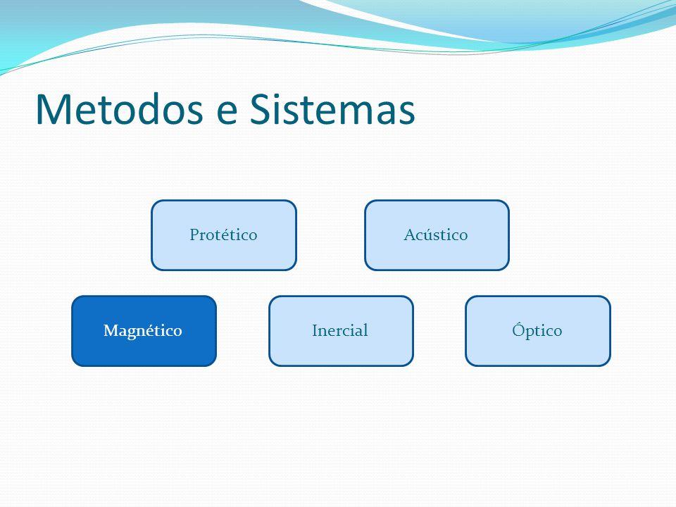Metodos e Sistemas ProtéticoAcústico MagnéticoInercialÓptico