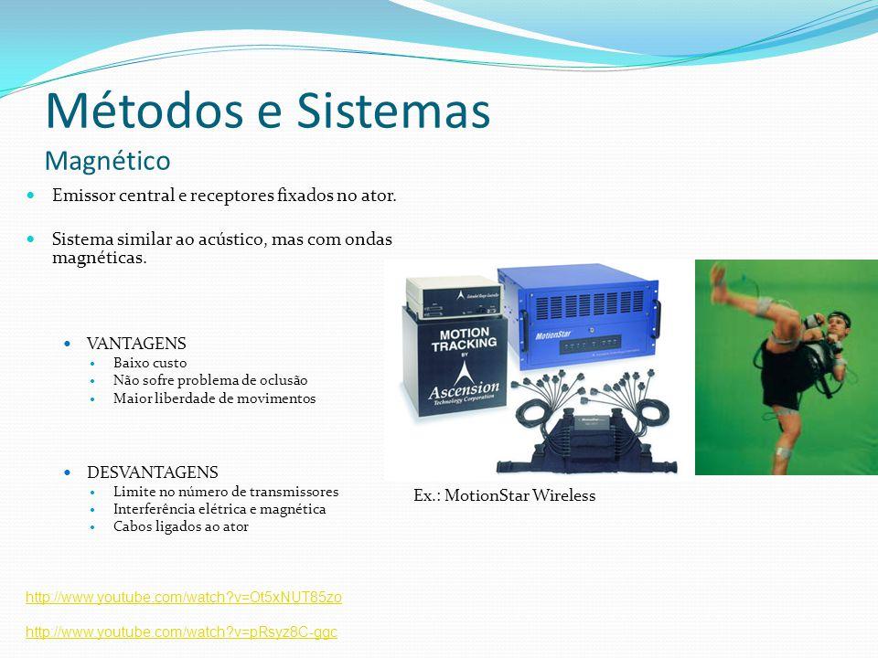 Métodos e Sistemas Magnético Emissor central e receptores fixados no ator. Sistema similar ao acústico, mas com ondas magnéticas. VANTAGENS Baixo cust