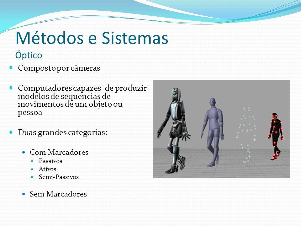 Métodos e Sistemas Óptico Composto por câmeras Computadores capazes de produzir modelos de sequencias de movimentos de um objeto ou pessoa Duas grande