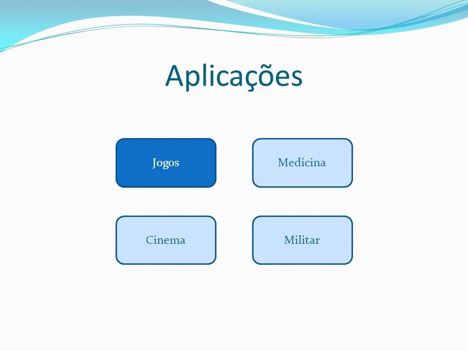 Aplicações Jogos Cinema Medicina Militar