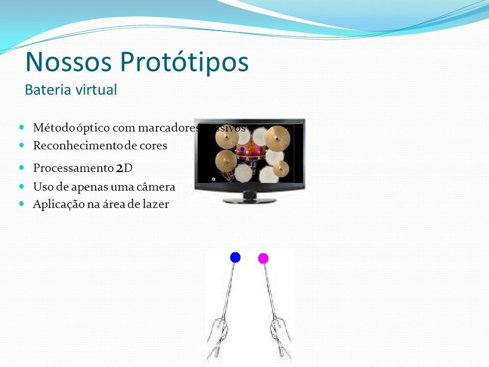 Nossos Protótipos Bateria virtual Método óptico com marcadores passivos Reconhecimento de cores Processamento 2 D Uso de apenas uma câmera Aplicação n