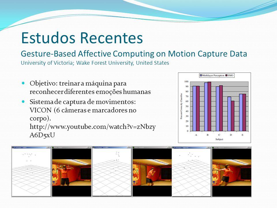 Estudos Recentes Gesture-Based Affective Computing on Motion Capture Data University of Victoria; Wake Forest University, United States Objetivo: trei