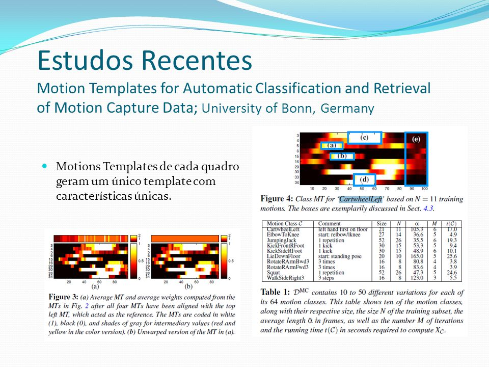 Estudos Recentes Motion Templates for Automatic Classification and Retrieval of Motion Capture Data; University of Bonn, Germany Motions Templates de