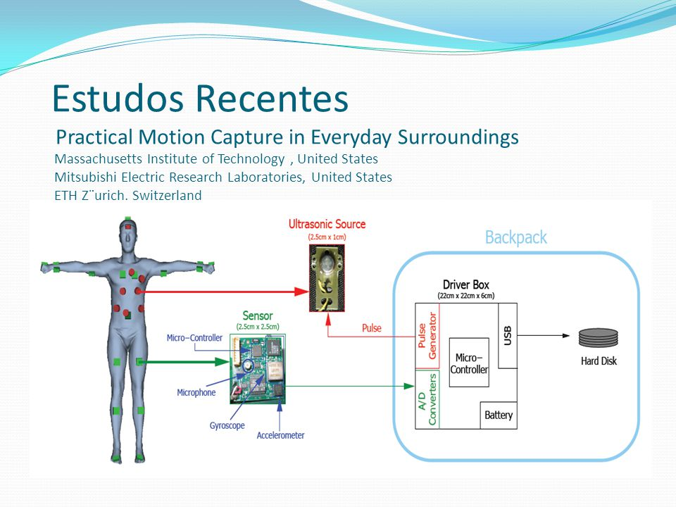 Estudos Recentes Practical Motion Capture in Everyday Surroundings Massachusetts Institute of Technology, United States Mitsubishi Electric Research L