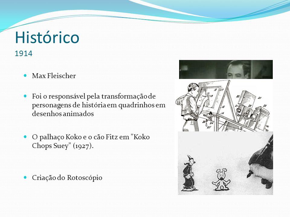 Histórico 1914 Max Fleischer Criação do Rotoscópio Foi o responsável pela transformação de personagens de história em quadrinhos em desenhos animados