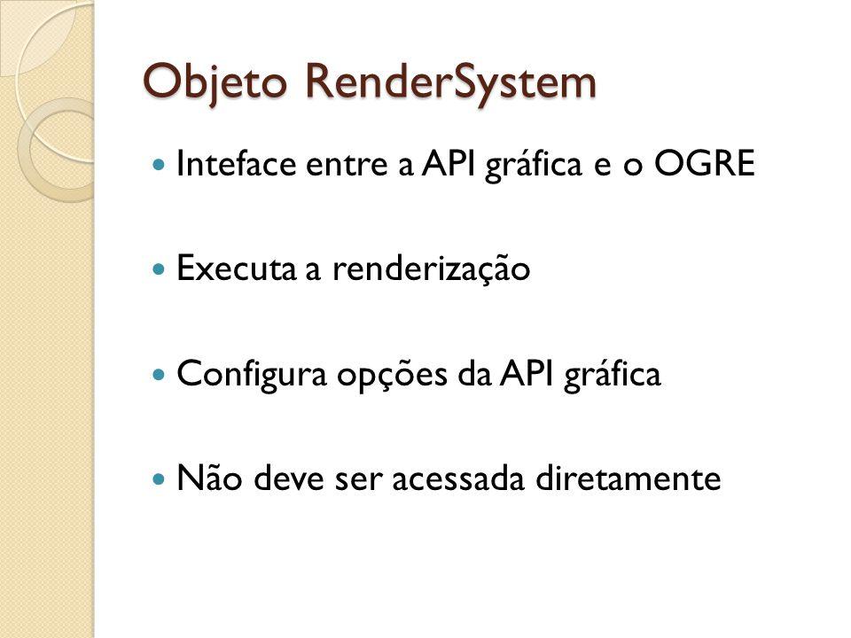 Objeto Entity É uma instância de um objeto móvel Possui um malha associada (mesh) Para ser renderizada, é associada um SceneNode SceneManager::createEntity()