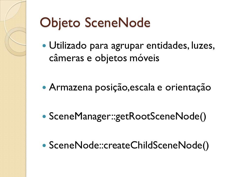 Objeto SceneNode Utilizado para agrupar entidades, luzes, câmeras e objetos móveis Armazena posição,escala e orientação SceneManager::getRootSceneNode() SceneNode::createChildSceneNode()