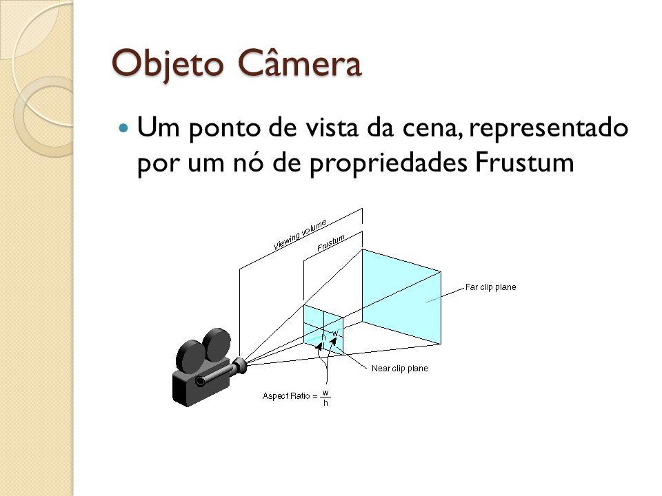 Objeto Câmera Criada no SceneManeger Camera* camera = sceneMgr->createCamera( Camera ); Deve ser associada a um RenderTarget (que pode ser uma janela ou textura) Normalmente,se associa uma câmera a um RenderWindow onde é criado um ViewPort