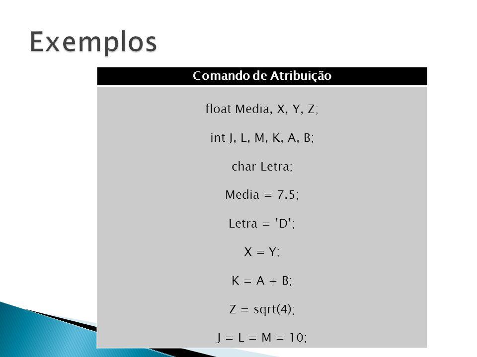 Comando de Atribuição float Media, X, Y, Z; int J, L, M, K, A, B; char Letra; Media = 7.5; Letra = D; X = Y; K = A + B; Z = sqrt(4); J = L = M = 10;