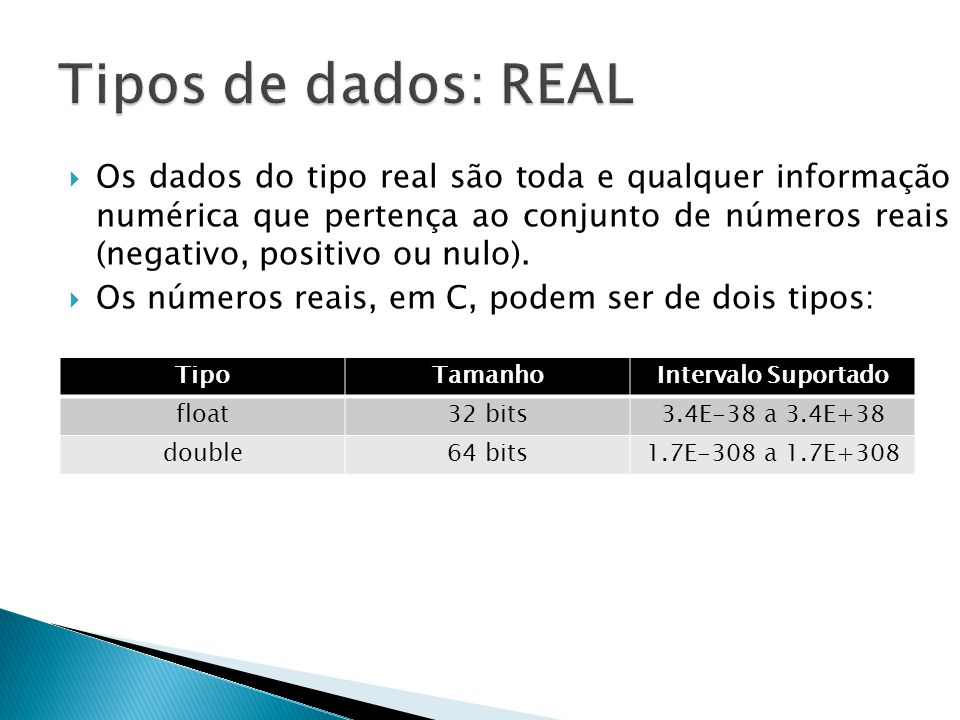 Os dados do tipo real são toda e qualquer informação numérica que pertença ao conjunto de números reais (negativo, positivo ou nulo).