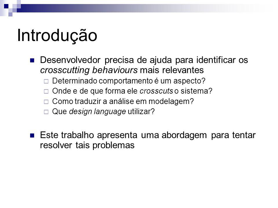 Introdução Desenvolvedor precisa de ajuda para identificar os crosscutting behaviours mais relevantes Determinado comportamento é um aspecto? Onde e d