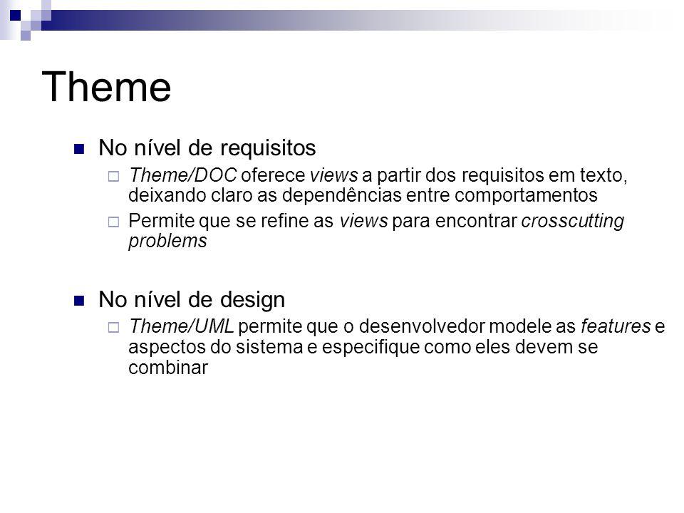 Theme No nível de requisitos Theme/DOC oferece views a partir dos requisitos em texto, deixando claro as dependências entre comportamentos Permite que