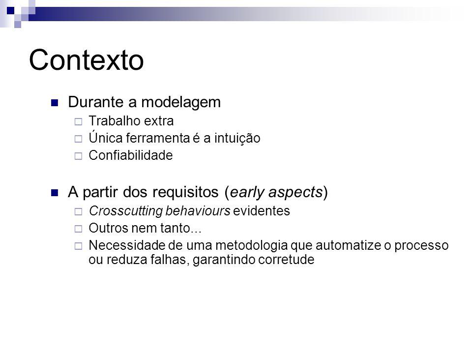 Contexto Durante a modelagem Trabalho extra Única ferramenta é a intuição Confiabilidade A partir dos requisitos (early aspects) Crosscutting behaviou
