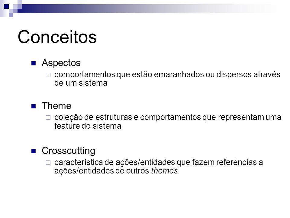 Conceitos Aspectos comportamentos que estão emaranhados ou dispersos através de um sistema Theme coleção de estruturas e comportamentos que representa