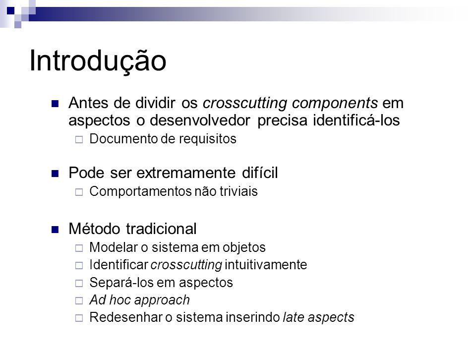 Introdução Antes de dividir os crosscutting components em aspectos o desenvolvedor precisa identificá-los Documento de requisitos Pode ser extremament