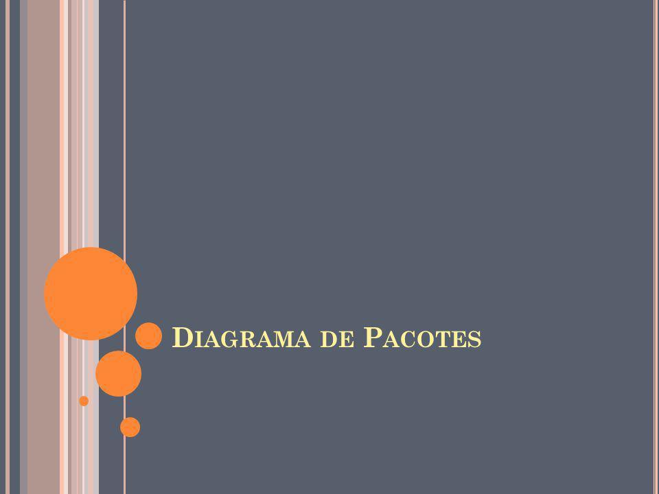 D IAGRAMA DE P ACOTES