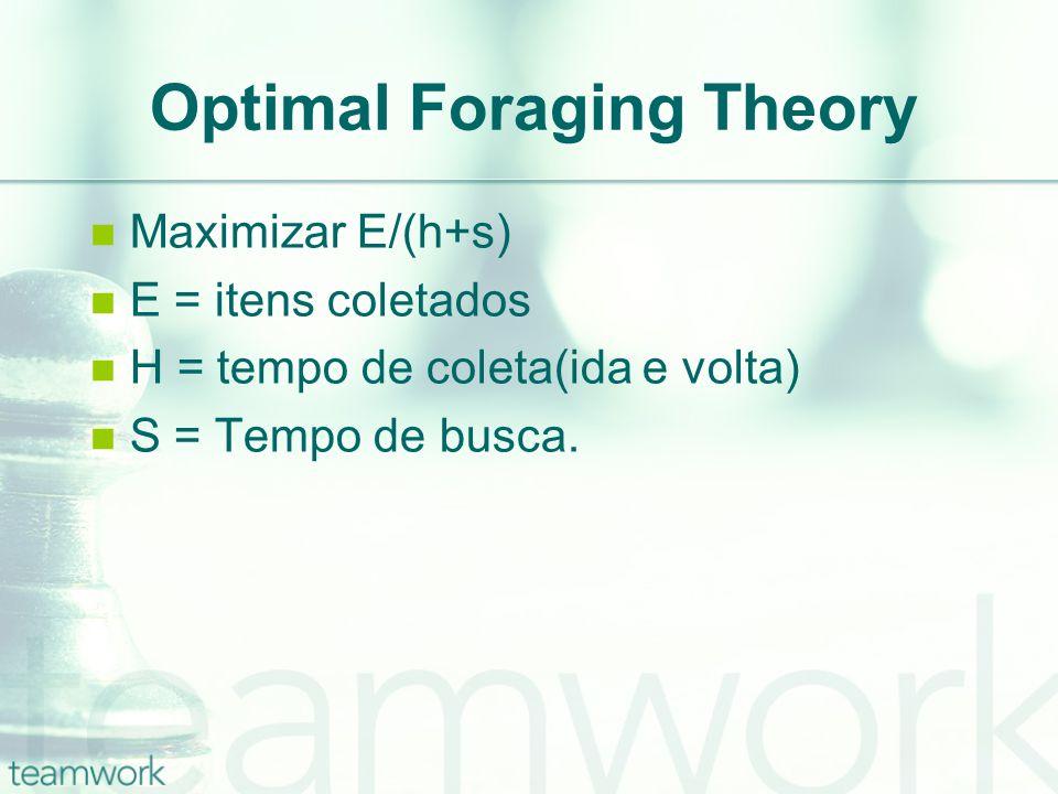 Optimal Foraging Theory Maximizar E/(h+s) E = itens coletados H = tempo de coleta(ida e volta) S = Tempo de busca.