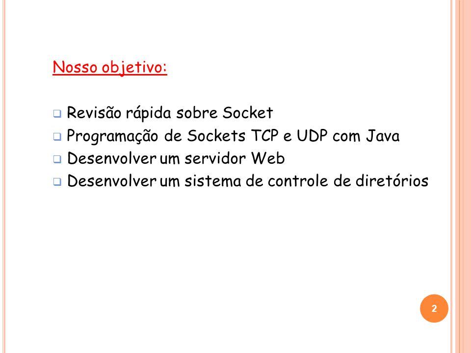2 Nosso objetivo: Revisão rápida sobre Socket Programação de Sockets TCP e UDP com Java Desenvolver um servidor Web Desenvolver um sistema de controle de diretórios