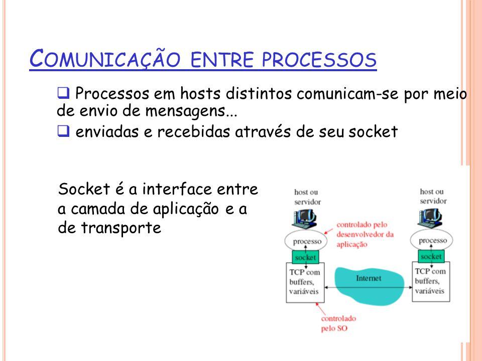 C OMUNICAÇÃO ENTRE PROCESSOS 3 Processos em hosts distintos comunicam-se por meio de envio de mensagens...