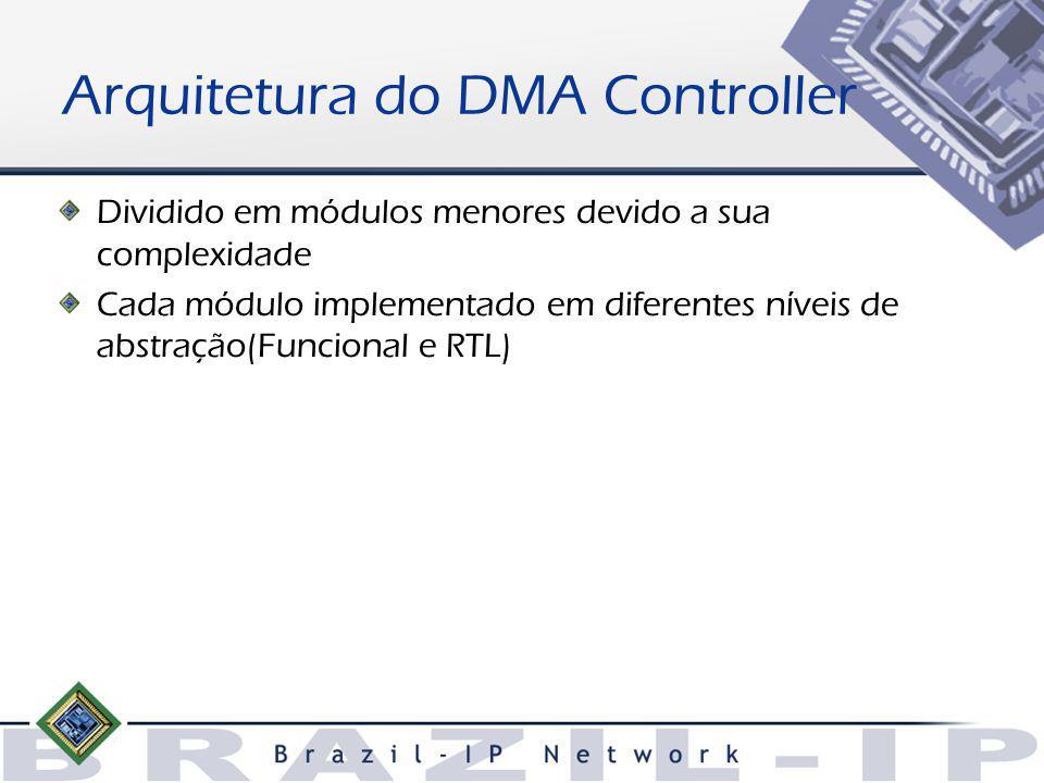 Arquitetura do DMA Controller Dividido em módulos menores devido a sua complexidade Cada módulo implementado em diferentes níveis de abstração(Funcional e RTL)
