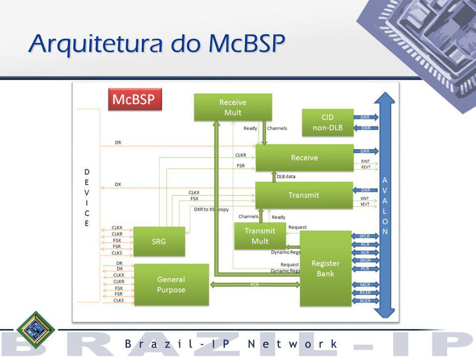 Arquitetura do McBSP
