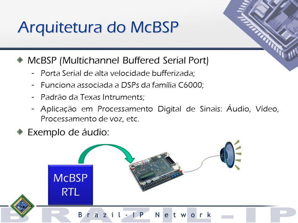 McBSP (Multichannel Buffered Serial Port) – Porta Serial de alta velocidade bufferizada; – Funciona associada a DSPs da família C6000; – Padrão da Texas Intruments; – Aplicação em Processamento Digital de Sinais: Áudio, Vídeo, Processamento de voz, etc.