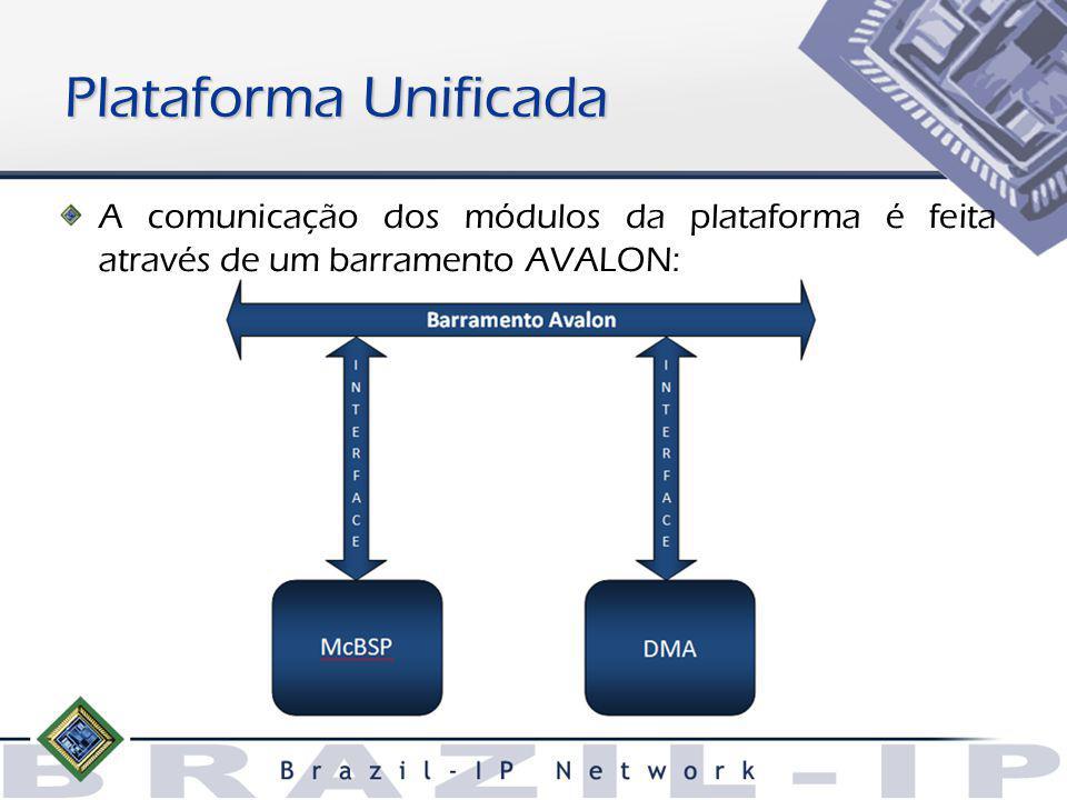 Plataforma Unificada A comunicação dos módulos da plataforma é feita através de um barramento AVALON: