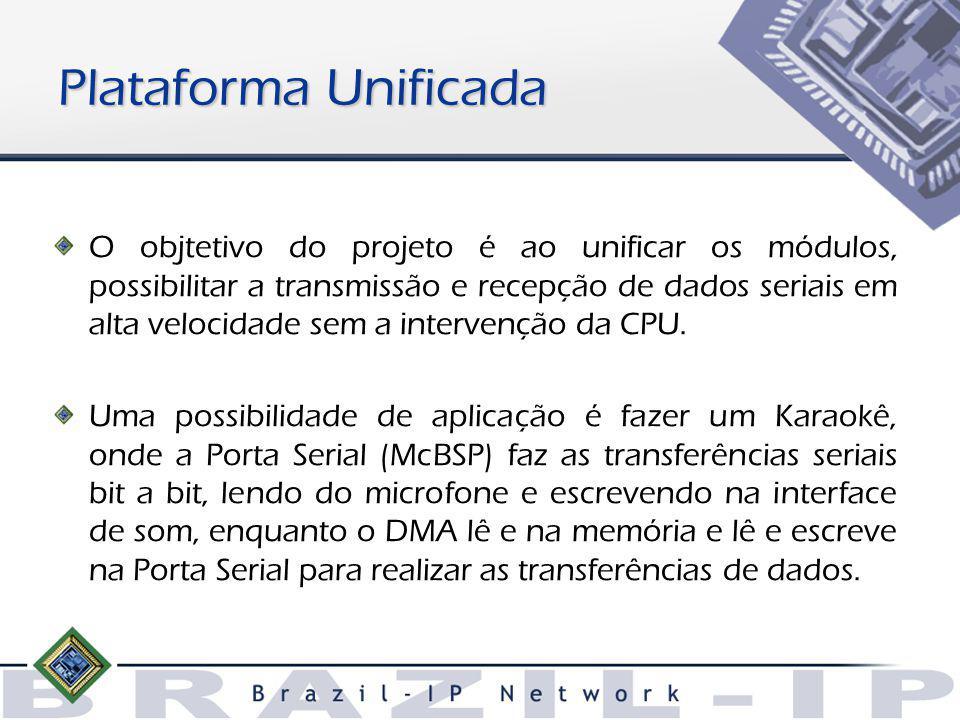 Plataforma Unificada O objtetivo do projeto é ao unificar os módulos, possibilitar a transmissão e recepção de dados seriais em alta velocidade sem a intervenção da CPU.