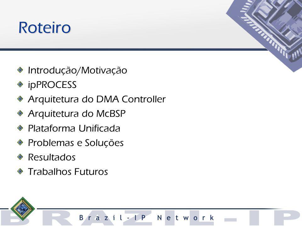 Roteiro Introdução/Motivação ipPROCESS Arquitetura do DMA Controller Arquitetura do McBSP Plataforma Unificada Problemas e Soluções Resultados Trabalhos Futuros