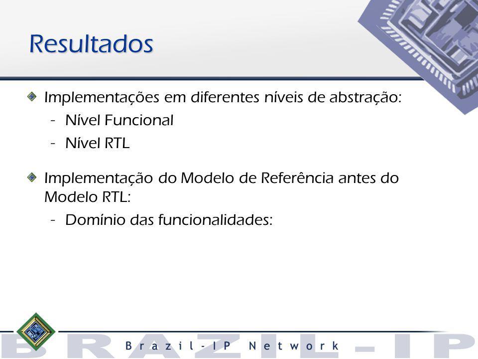 Resultados Implementações em diferentes níveis de abstração: – Nível Funcional – Nível RTL Implementação do Modelo de Referência antes do Modelo RTL: – Domínio das funcionalidades: