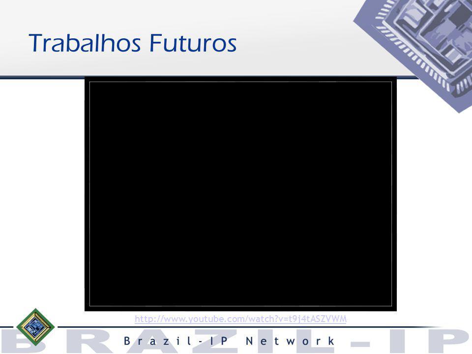 Trabalhos Futuros http://www.youtube.com/watch?v=t9j4tASZVWM