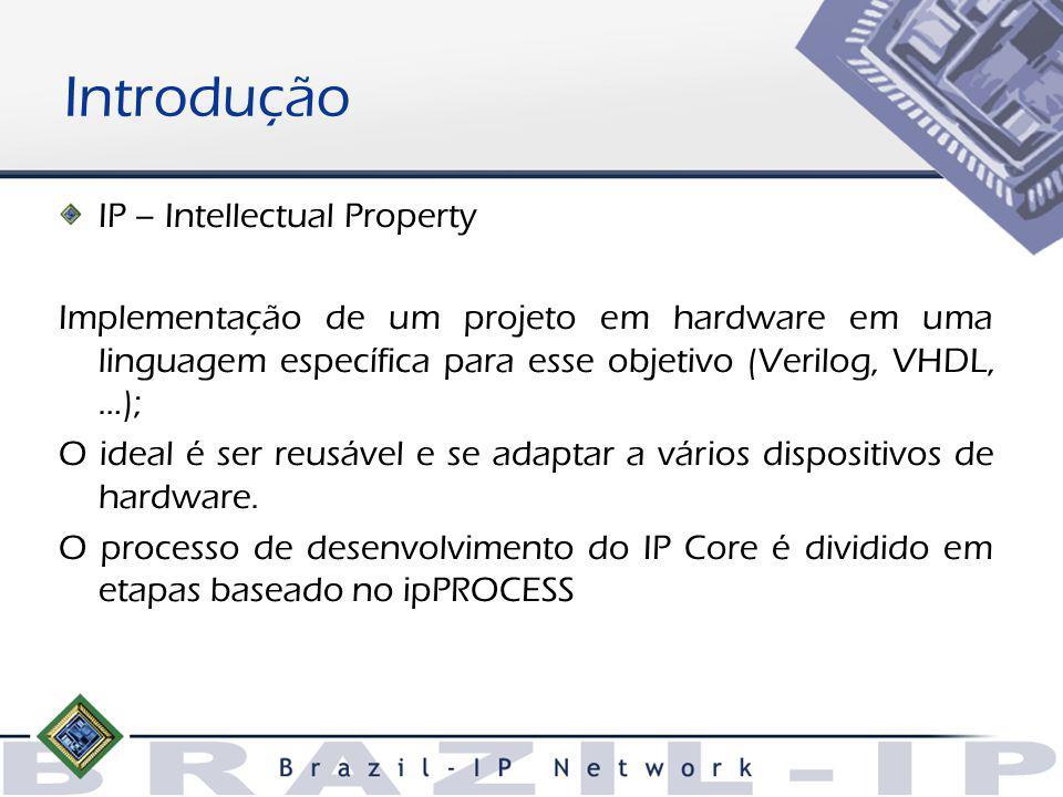 Introdução IP – Intellectual Property Implementação de um projeto em hardware em uma linguagem específica para esse objetivo (Verilog, VHDL, …); O ideal é ser reusável e se adaptar a vários dispositivos de hardware.