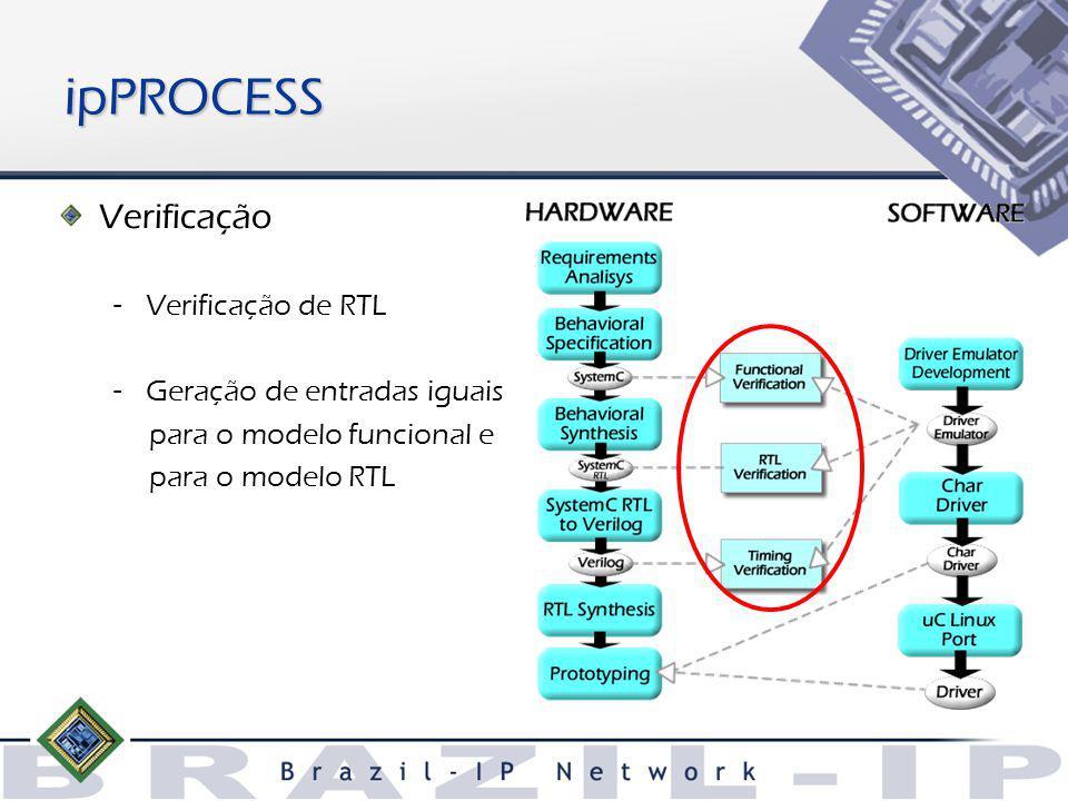 Verificação – Verificação de RTL – Geração de entradas iguais para o modelo funcional e para o modelo RTL ipPROCESS