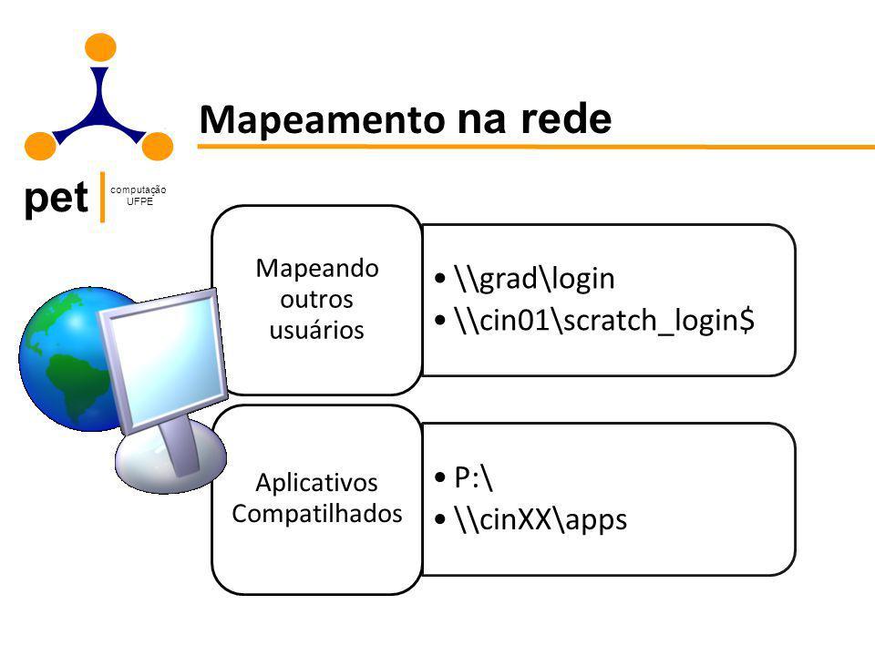 pet computação UFPE Mapeamento na rede \\grad\login \\cin01\scratch_login$ Mapeando outros usuários P:\ \\cinXX\apps Aplicativos Compatilhados